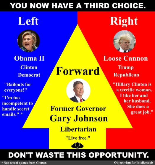 Hillary Clinton-Donald Trump-Gary Johnson-2016 Election-Third Pary